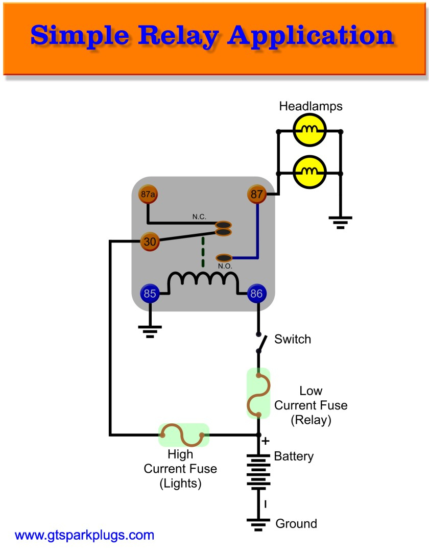 Introduction To Automotive Relays | Gtsparkplugs - Auto Relay Wiring Diagram