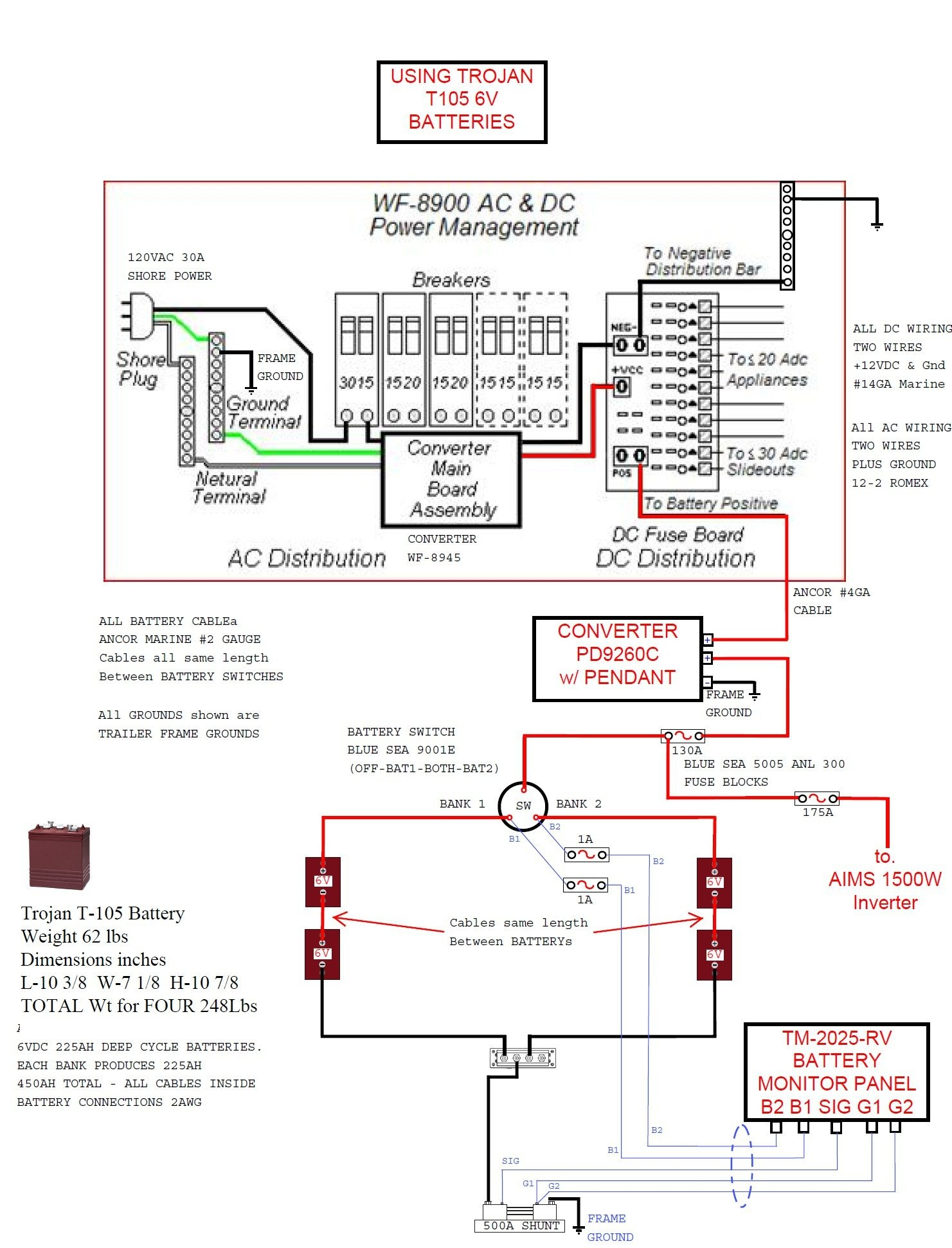 Inverter Wiring Diagram For Camper New 4Uqxh And Rv Converter - Rv Inverter Charger Wiring Diagram