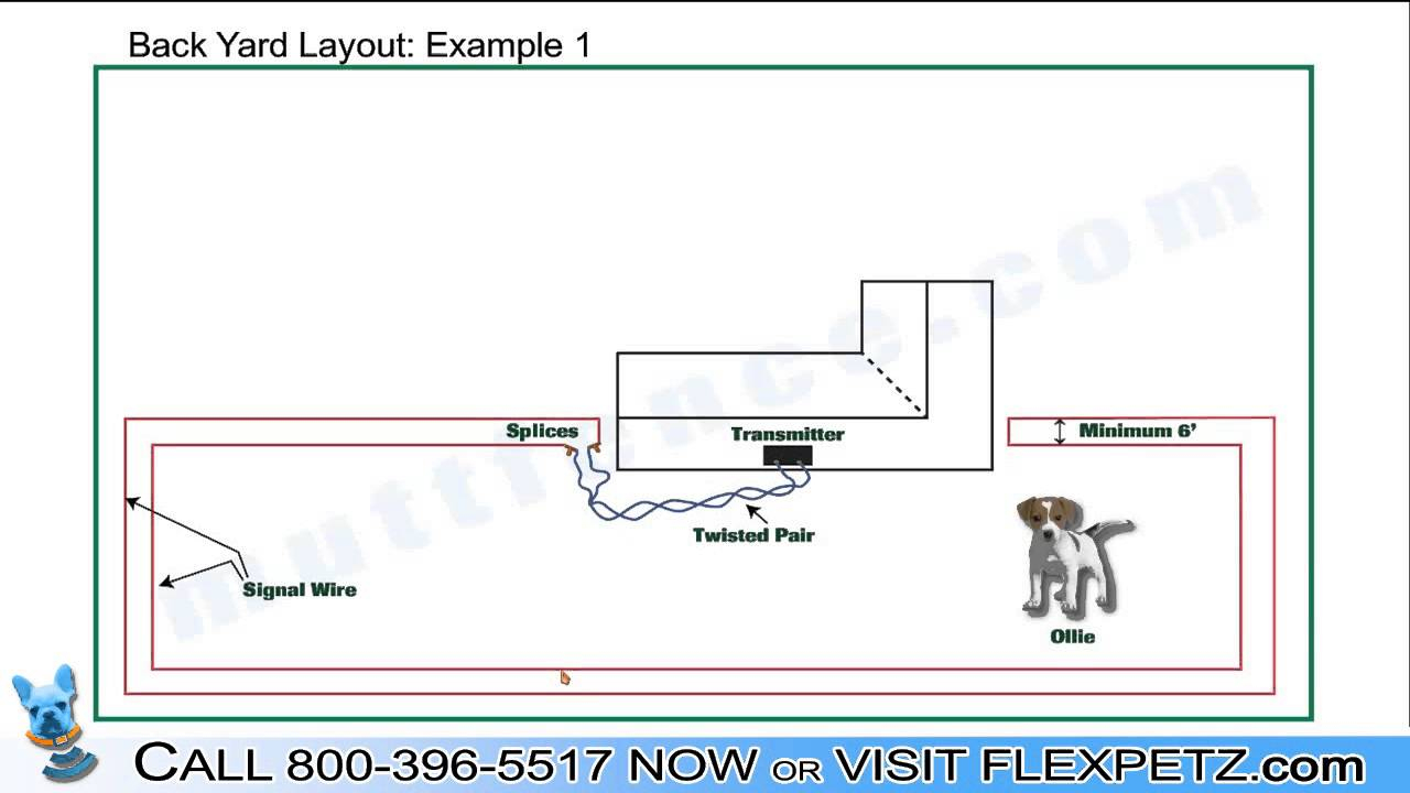 Invisible Fence Wiring Diagram | Wiring Diagram - Invisible Fence Wiring Diagram