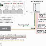 Super Ip Camera Cat5 Wiring Diagram Wiring Diagram Poe Ip Camera Wiring Digital Resources Inamasemecshebarightsorg