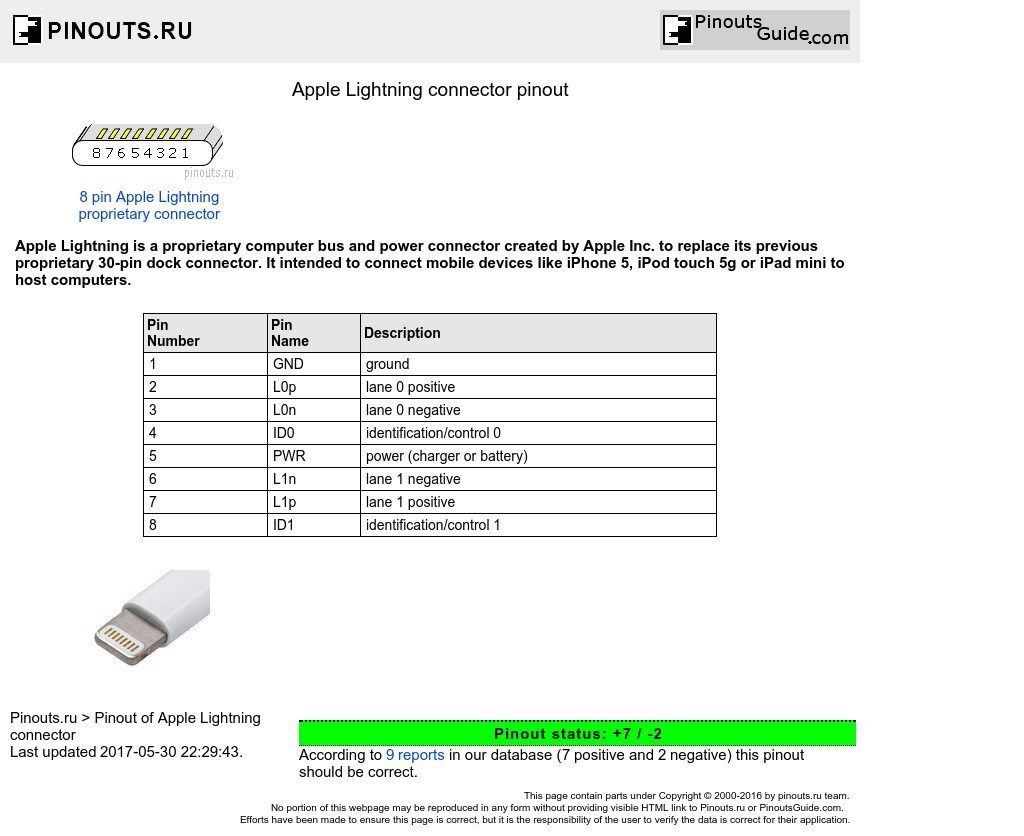 Admirable Iphone Cable Wiring Diagram Basic Electronics Wiring Diagram Wiring 101 Nizathateforg