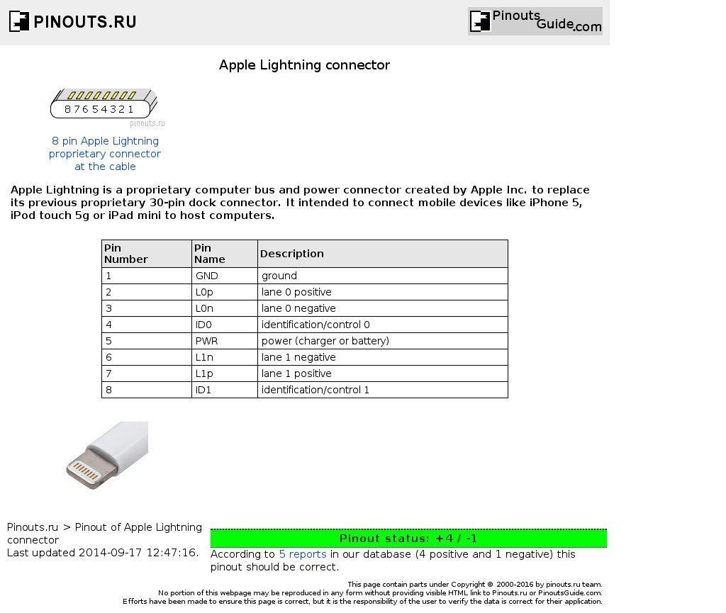 Terrific Apple 30 Pin Diagram Wiring Diagram Wiring Digital Resources Antuskbiperorg