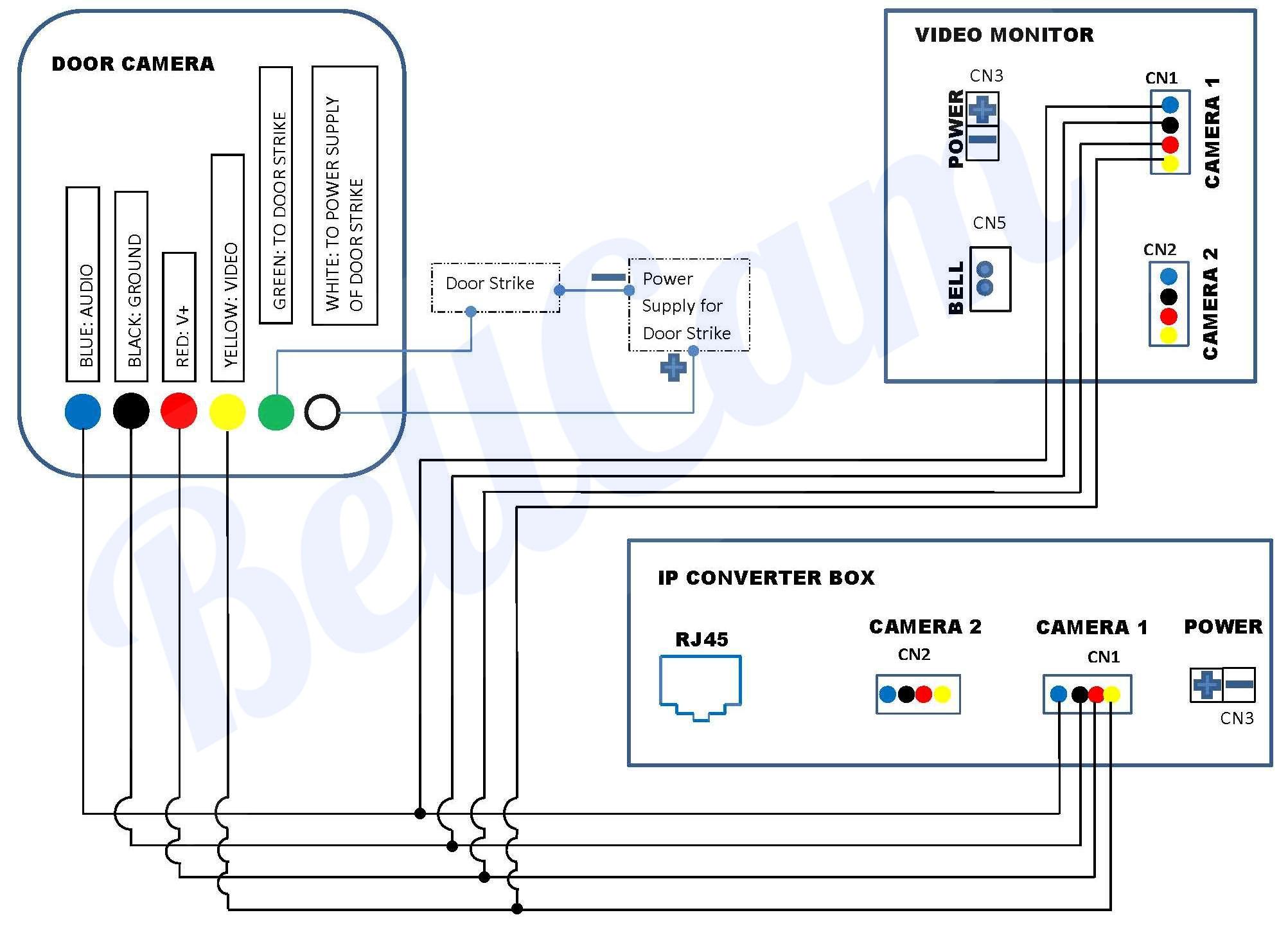Item 47546 Wiring Diagram - All Wiring Diagram - Bunker Hill Security Camera Wiring Diagram