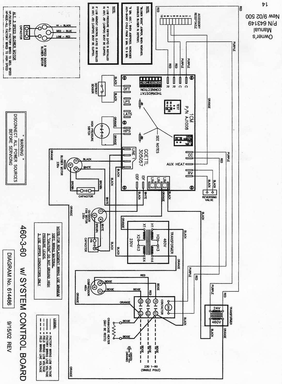 Janitrol Heat Pump Wiring Diagram - Wiring Diagrams Hubs - Goodman Package Unit Wiring Diagram