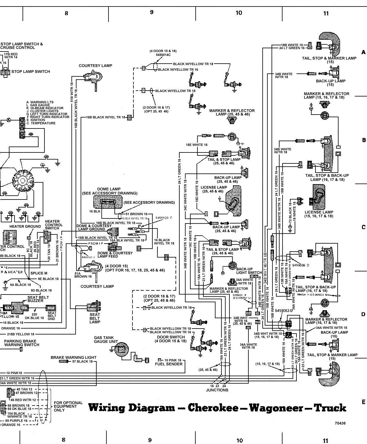 Jeep 4.0 Wiring Harness - Data Wiring Diagram Today - 2000 Jeep Grand Cherokee Wiring Diagram