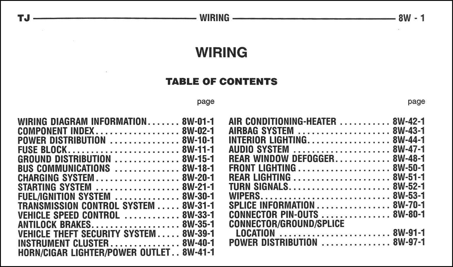 Jeep Tj Wiring Diagram - Wiring Diagrams - Jeep Wrangler Wiring Diagram