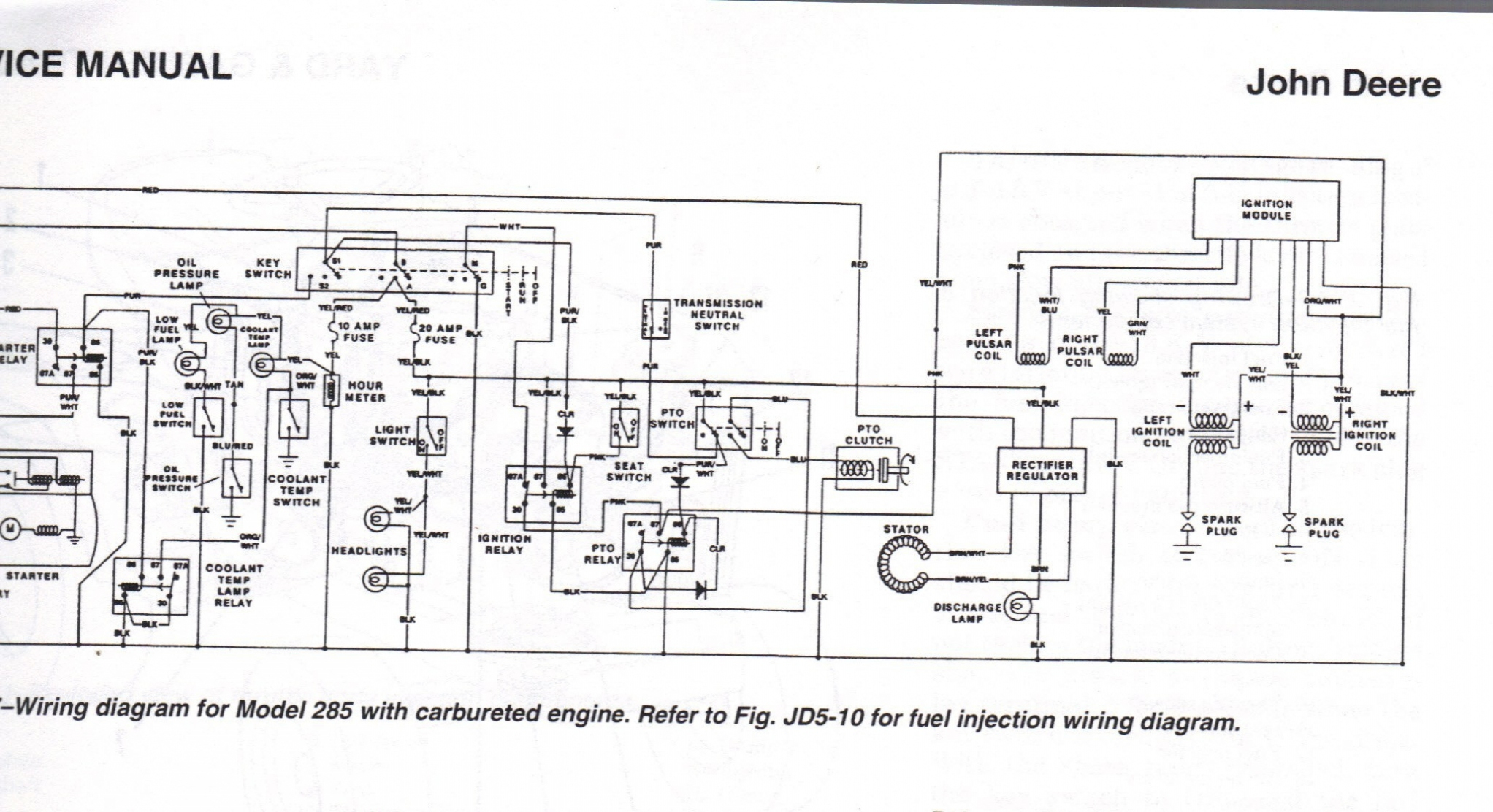 John Deere Gator Electrical Schematic | Wiring Library - John Deere Ignition Switch Wiring Diagram