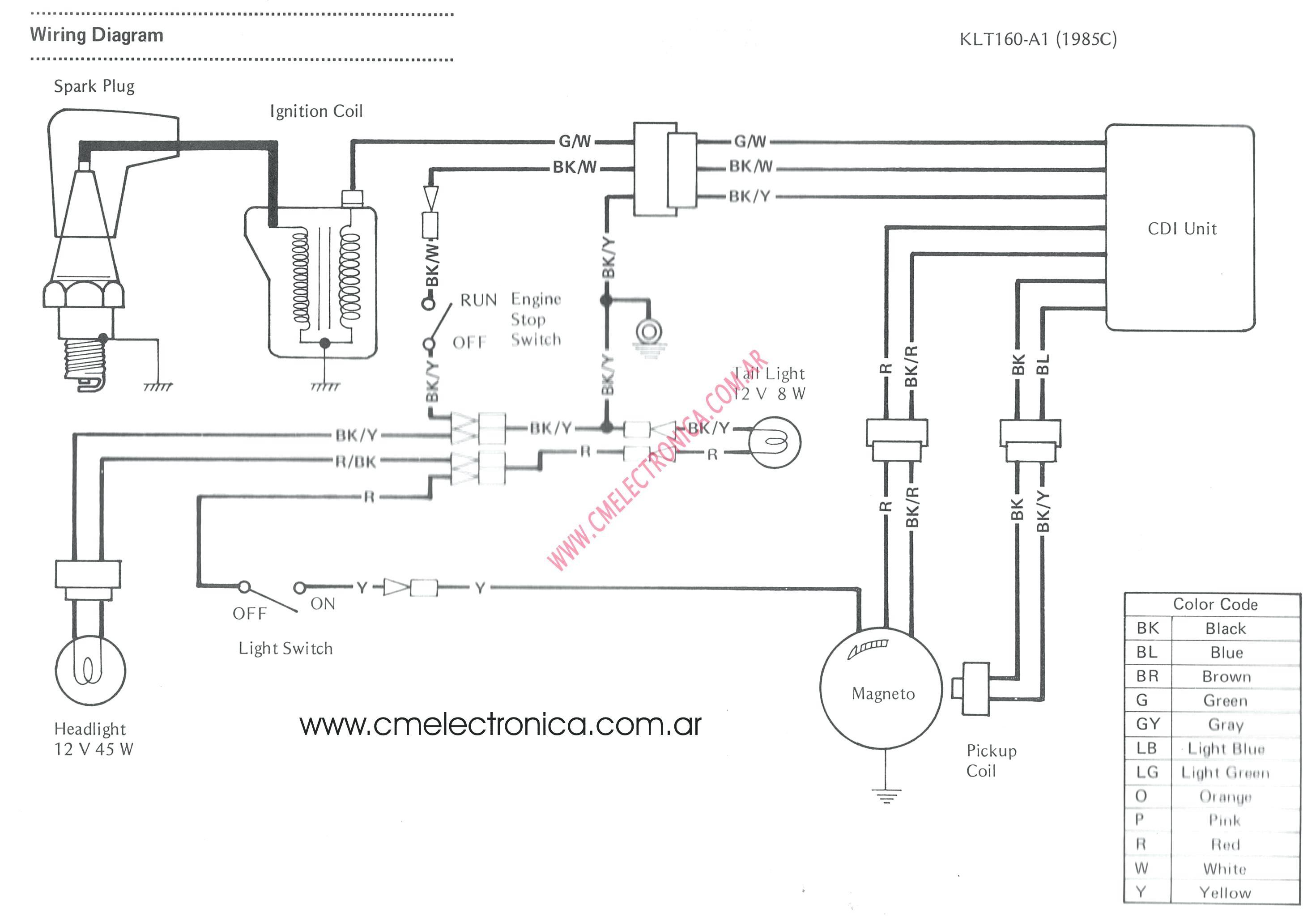John Deere Gator Electrical Schematic | Wiring Library - John Deere Wiring Diagram Download