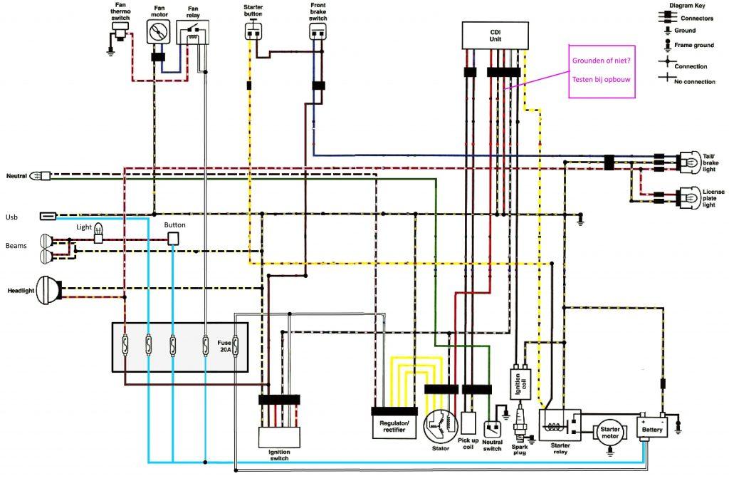 Pleasing John Deere Z520A Starter Wiring Diagram Basic Electronics Wiring Wiring Digital Resources Operbouhousnl