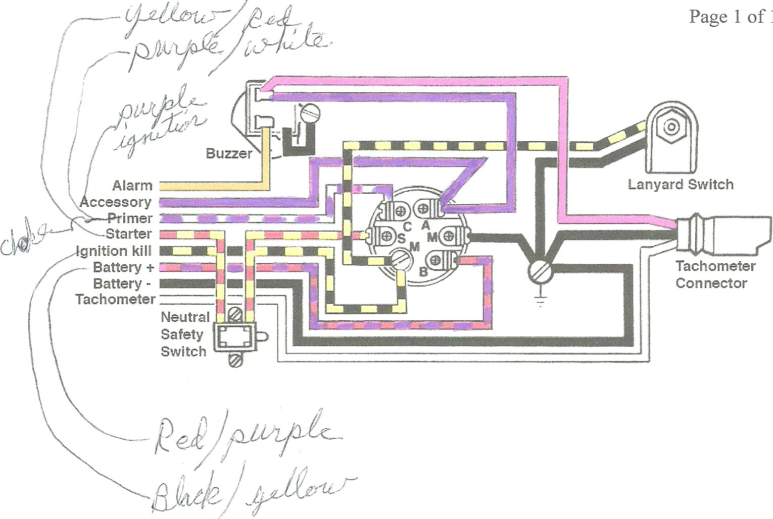 Johnson Ignition Switch Wiring Best Of Mercury Outboard Key Diagram - Johnson Ignition Switch Wiring Diagram