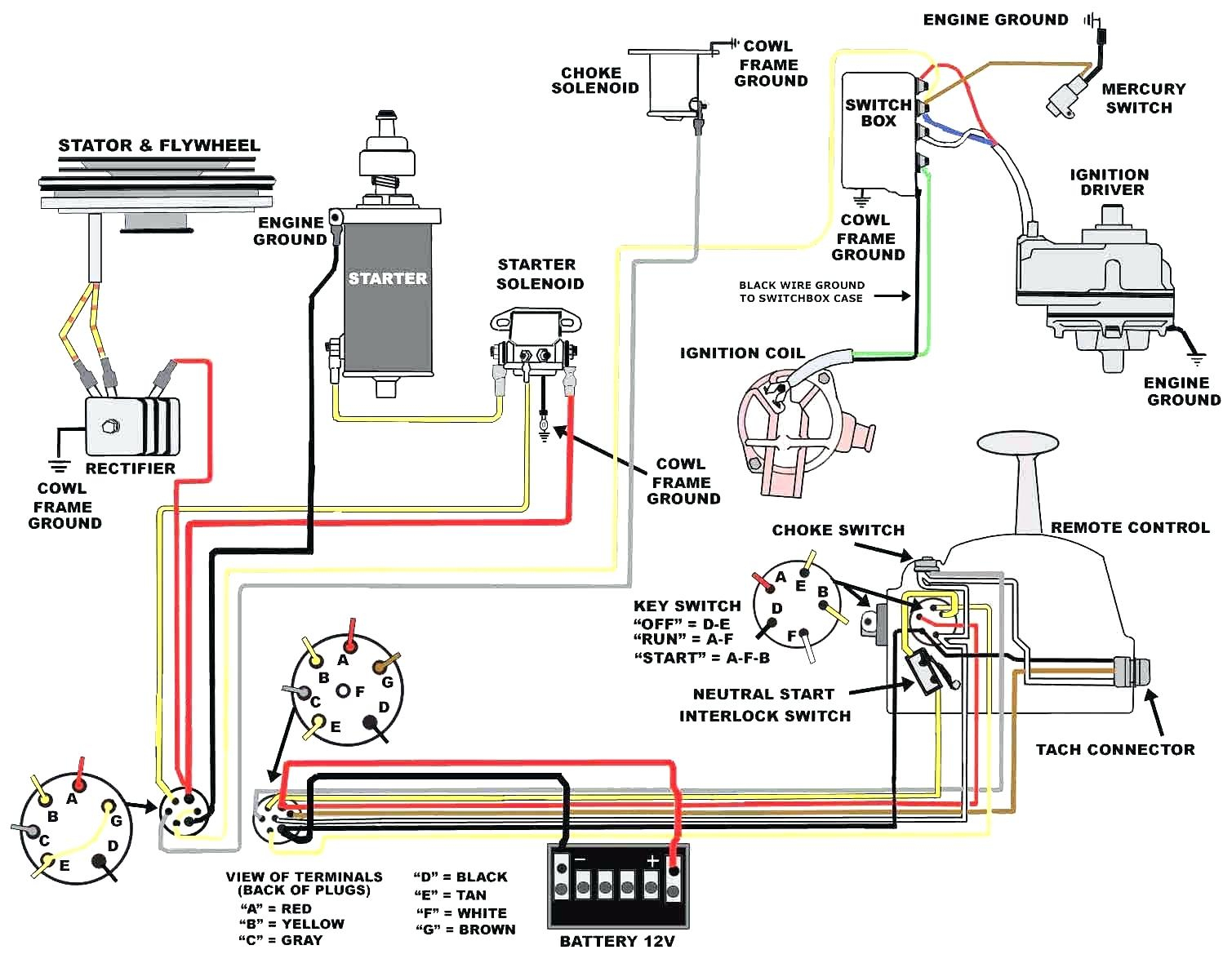 Johnson Ignition Switch Wiring Diagram Great Boat Outboard Endearing - Johnson Ignition Switch Wiring Diagram