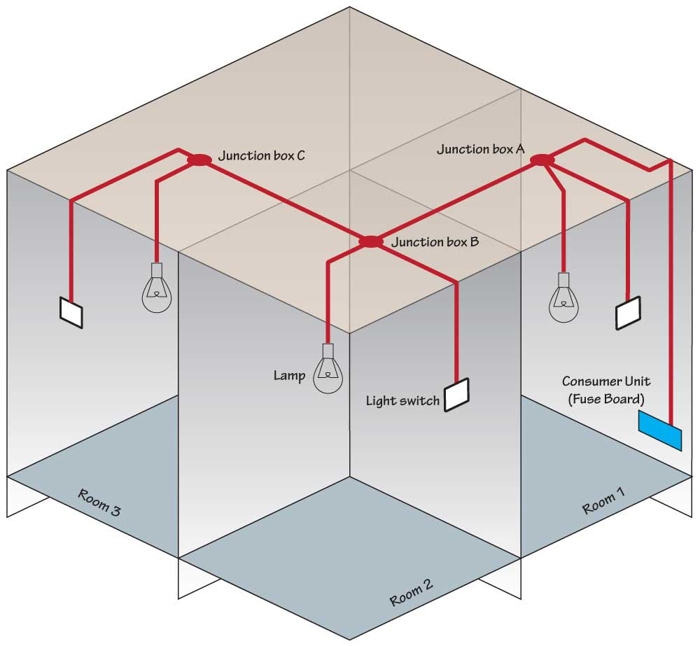 Junction Boxes | Light Wiring - Junction Box Wiring Diagram