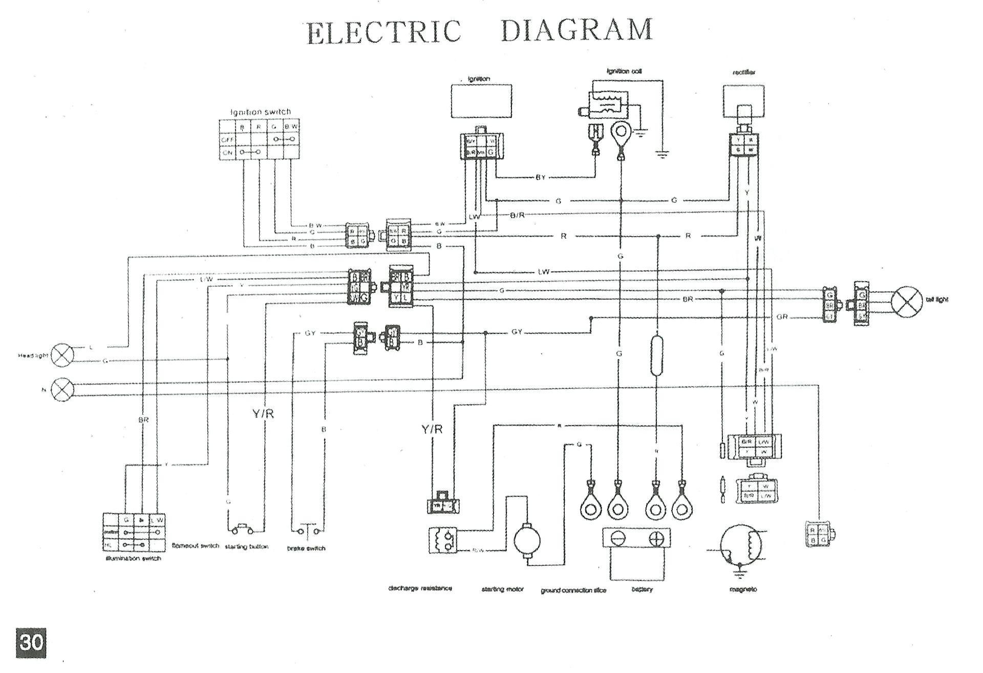 Kasea Wiring Diagram - Go Wiring Diagram - 50Cc Chinese Scooter Wiring Diagram