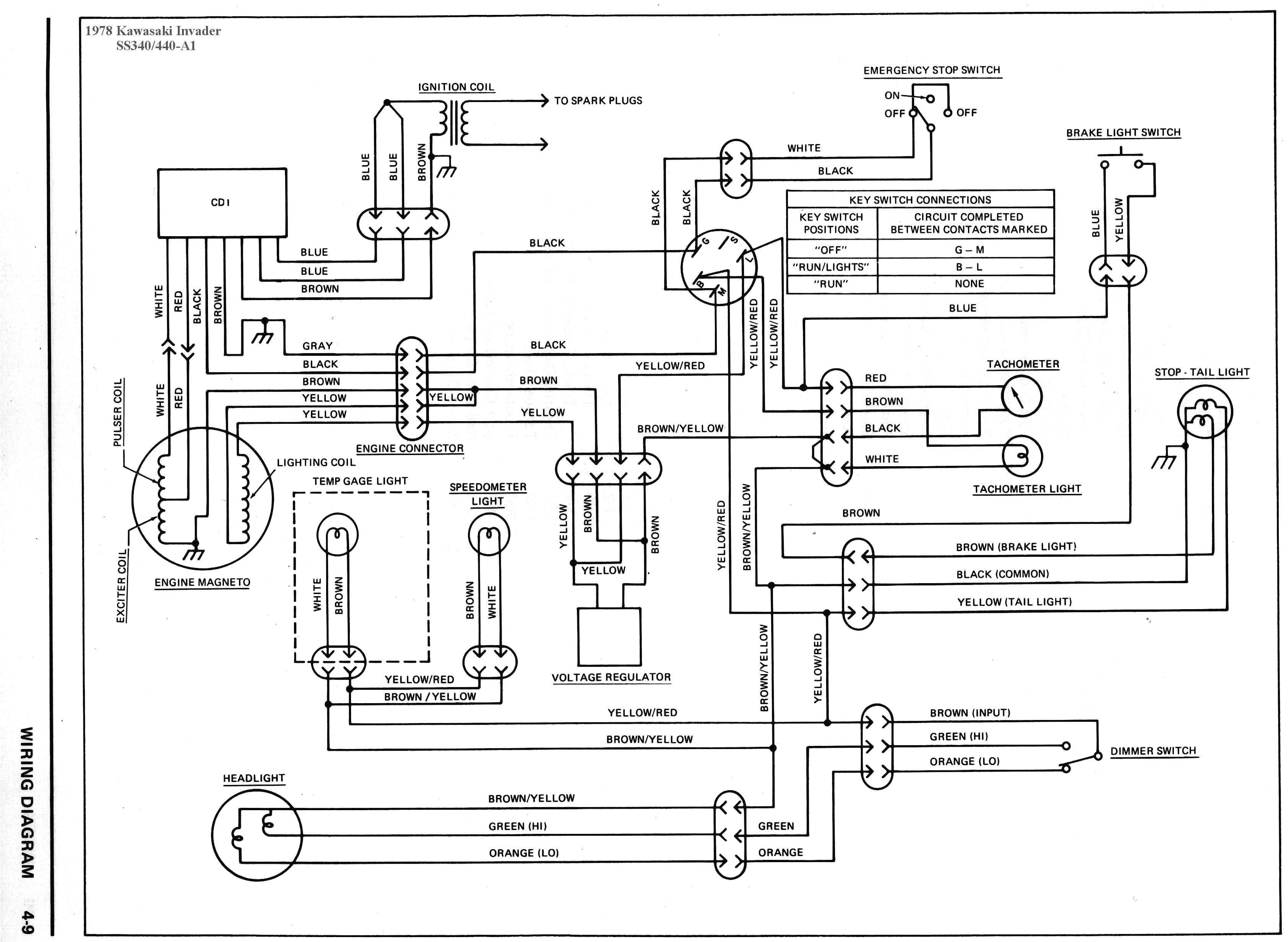 Kawasaki 220 Wiring Diagram - Wiring Diagram Data - Kawasaki Bayou 220 Wiring Diagram