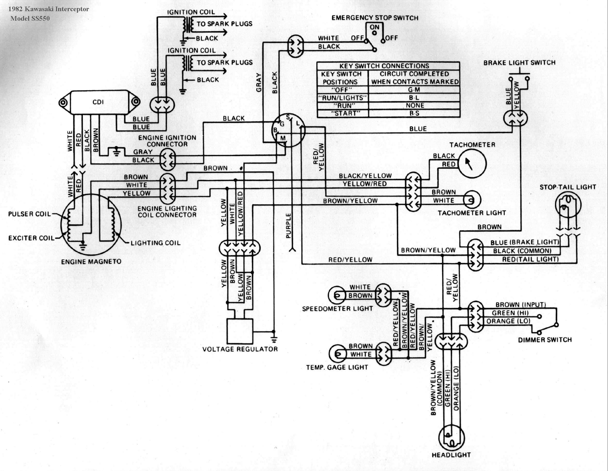 Kawasaki Invader Wiring Diagram | Wiring Diagram - 220 Wiring Diagram