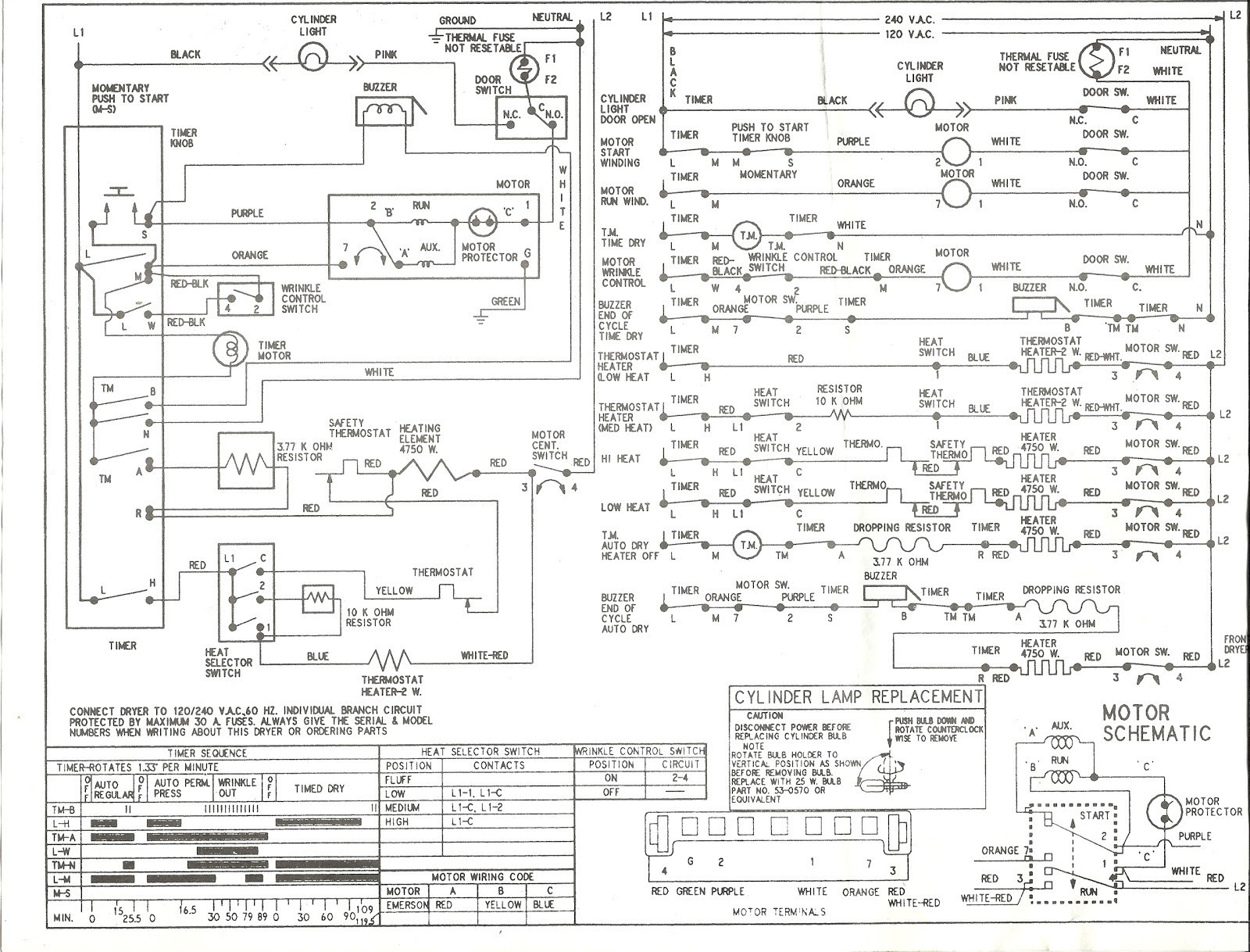 Kenmore Dryer Wiring Diagram 220 - Wiring Diagrams - Kenmore Dryer Wiring Diagram