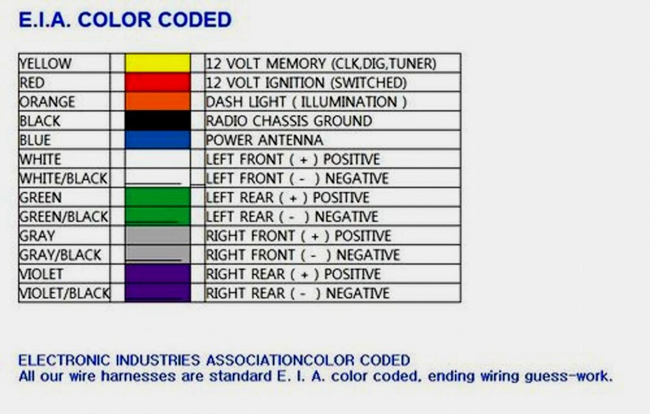 Kenwood Kdc 210U Wiring Diagram | Manual E-Books - Kenwood Kdc-210U Wiring Diagram