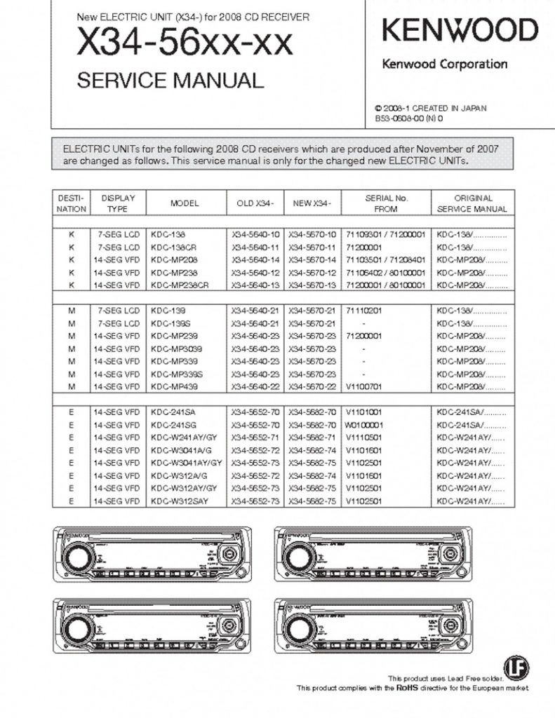 kenwood ddx 371 wiring harness wiring diagramkenwood wiring harness diagram wirings diagramkenwood kdc mp205 wiring harness manual e books kenwood wiring harness