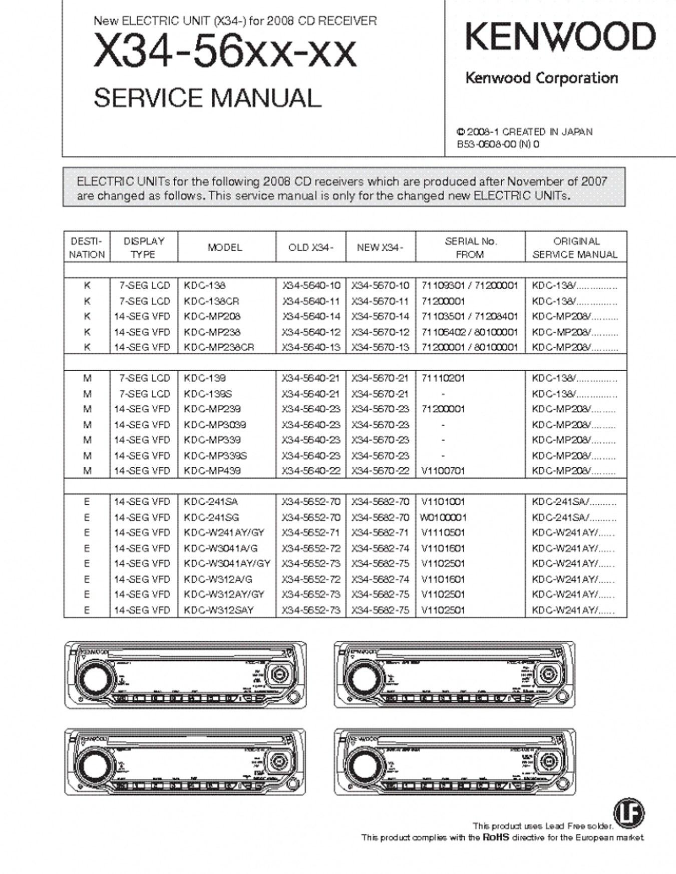 Kenwood Kdc Mp205 Wiring Harness | Manual E-Books - Kenwood Wiring Harness Diagram