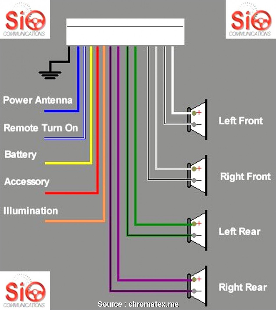 Kenwood Wiring Harness Color Codes | Wiring Library - Kenwood Wiring Diagram Colors