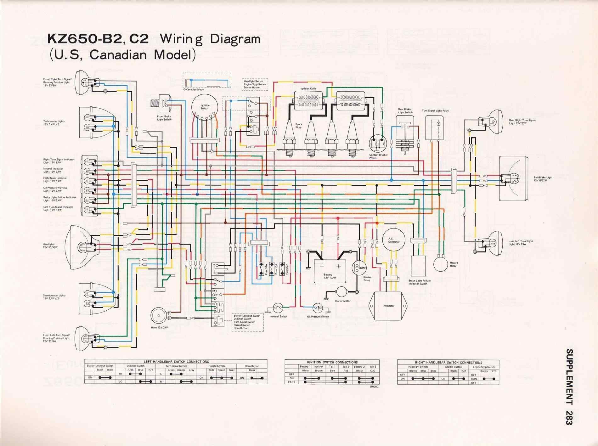 Keystone Rv Wiring Diagram - Wiring Diagram Data Oreo - Keystone Trailer Wiring Diagram