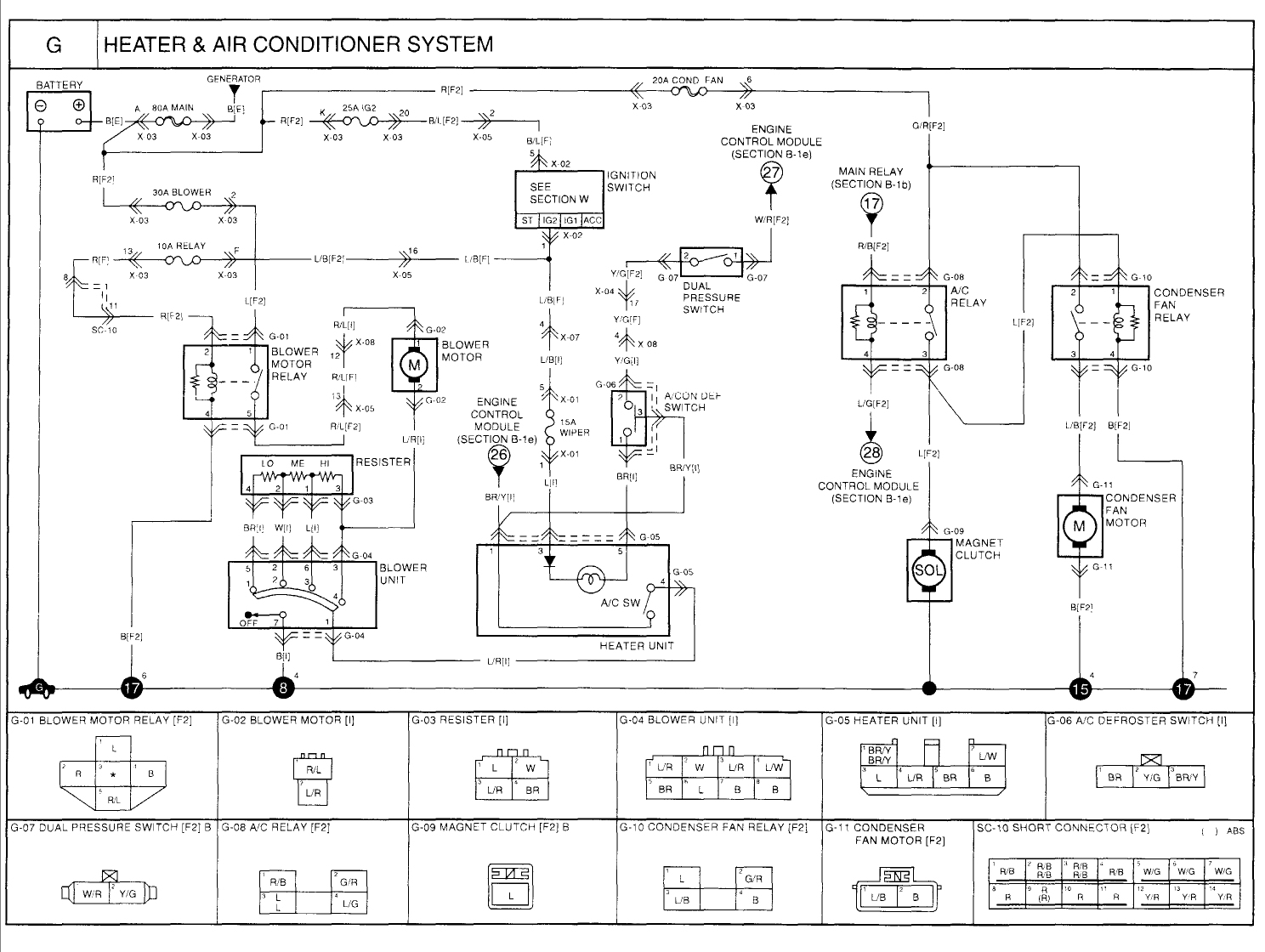 Kia Spectra Heater Blower Motor And The Resistor Sportage Wiring Rio - Blower Motor Wiring Diagram Manual