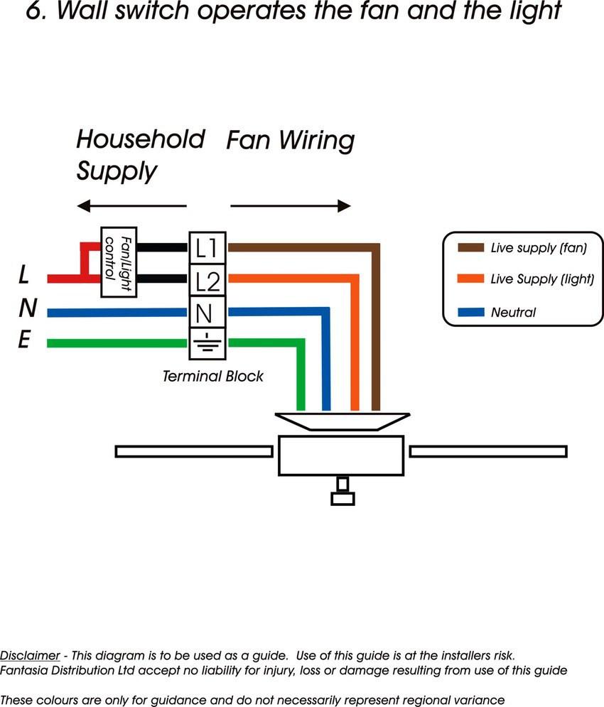 Kitchen Electrical Wiring Diagrams Ruff N Tuff Golf Cart New Diagram - Kitchen Electrical Wiring Diagram