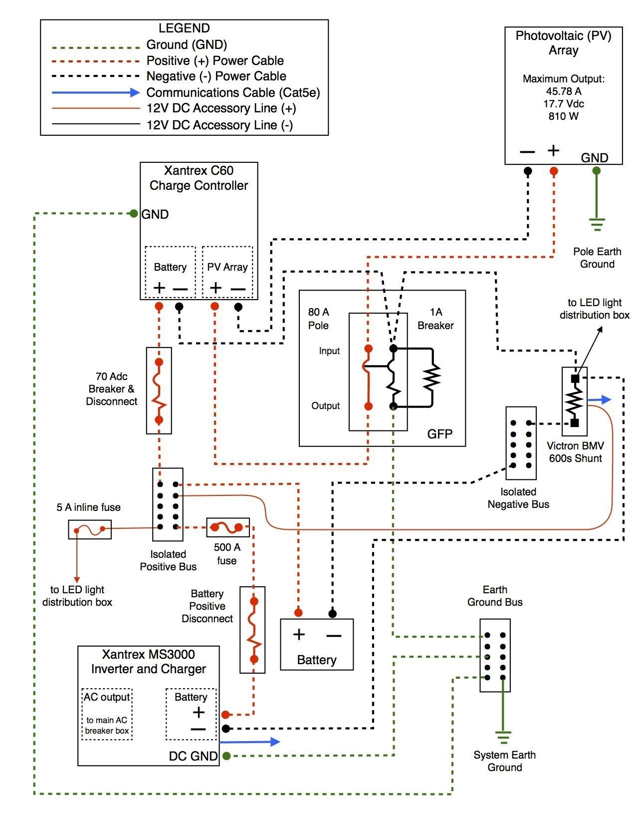 Kitchen Wiring Plan | Wiring Library - Kitchen Electrical Wiring Diagram