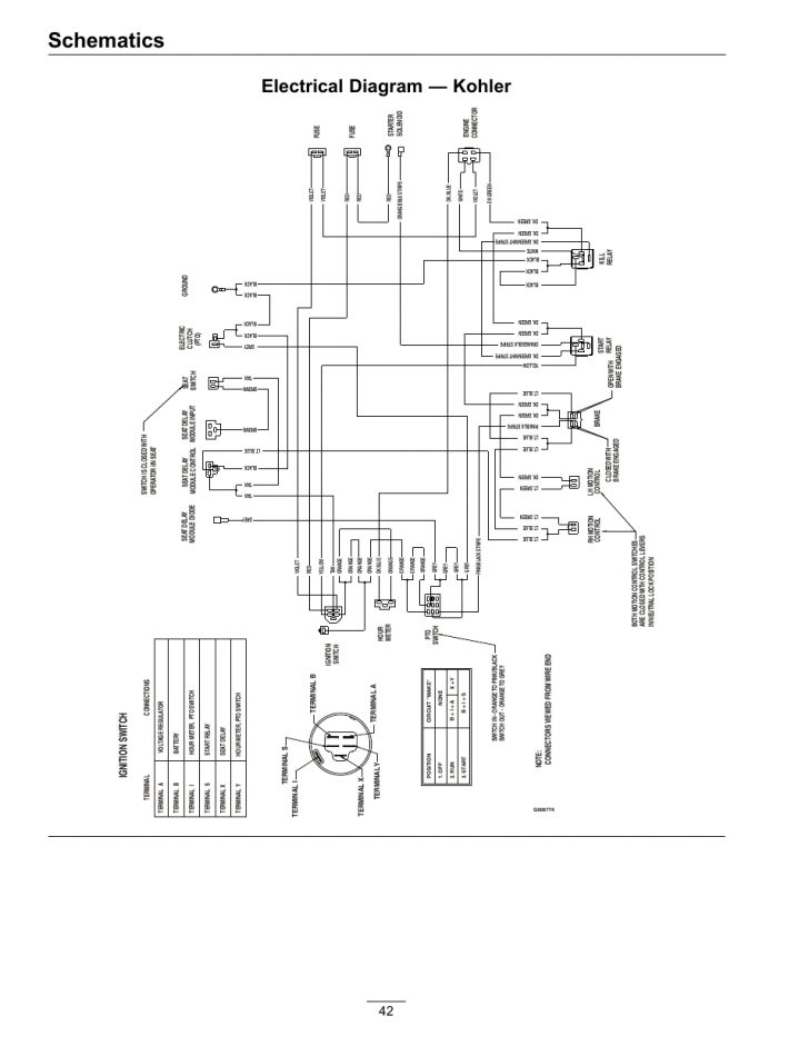 Kohler Ignition Switch Wiring Diagram