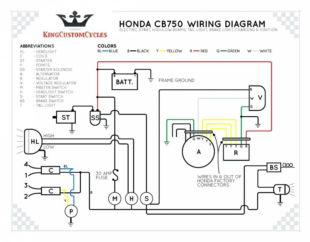 Kohler Starter Solenoid Wiring Diagram | Wiring Diagram - Kohler Voltage Regulator Wiring Diagram