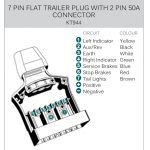 Kt 9 Pin Trailer Plug & Sockets With 50Amp Power Connection   Kt Cables   Trailer Wiring Diagram 7 Pin Round