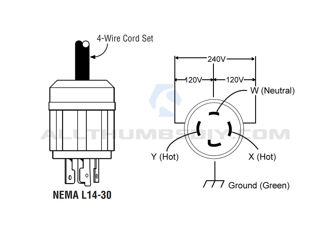 L14 30P Wiring Diagram With Female Plug Or Receptacle And Bridgeport - Nema L14-30 Wiring Diagram