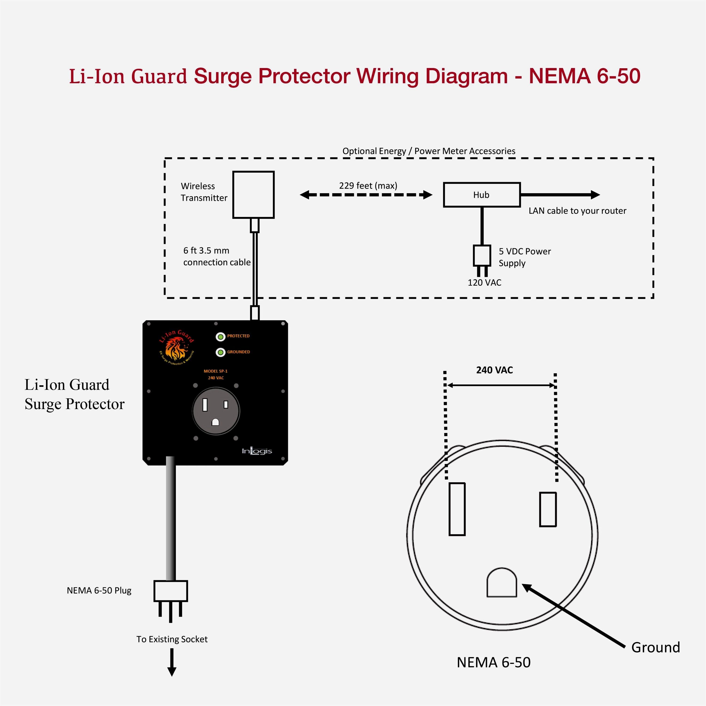 L6 30R Wiring Diagram L 14 Inspirational Nema L14 30 Plug 19B All - Receptacle Wiring Diagram
