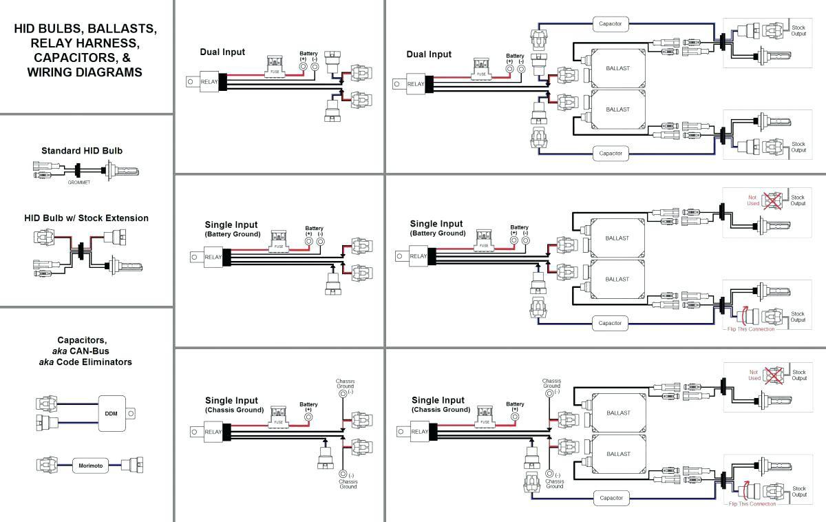 Led Light Bar Wiring Harness Diagram Highroadny Reverse Lights - Led Light Bar Wiring Harness Diagram