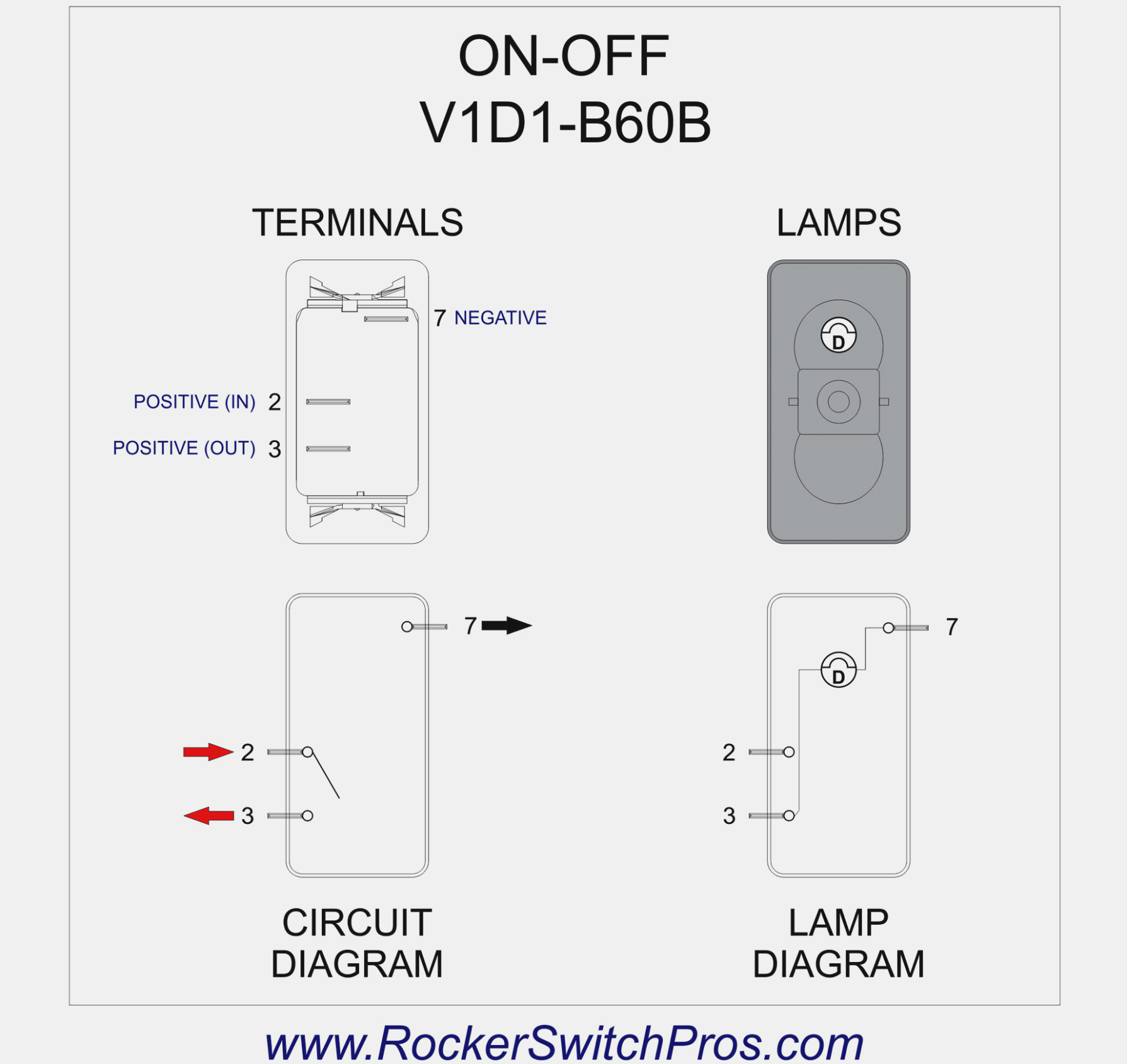 Lighted Rocker Switch Wiring Diagram 120V | Best Wiring Library - Lighted Rocker Switch Wiring Diagram 120V