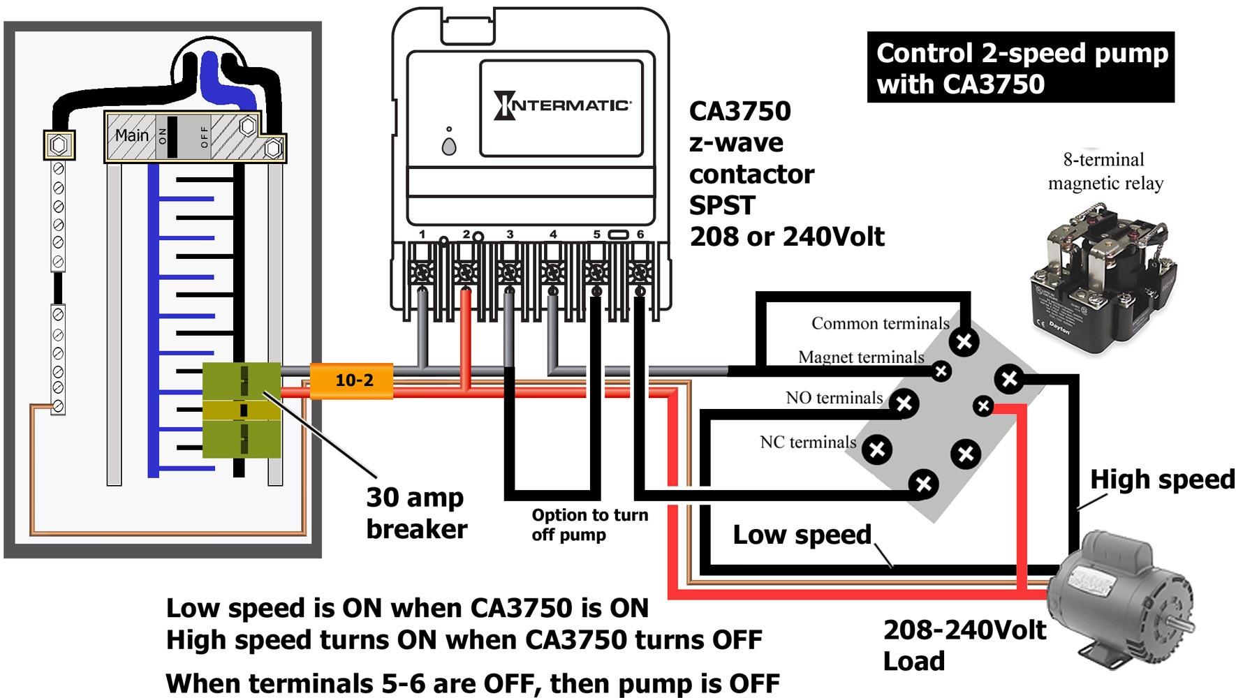 Lighting Control Panel Wiring Diagram | Wiring Library - Circuit Breaker Panel Wiring Diagram Pdf