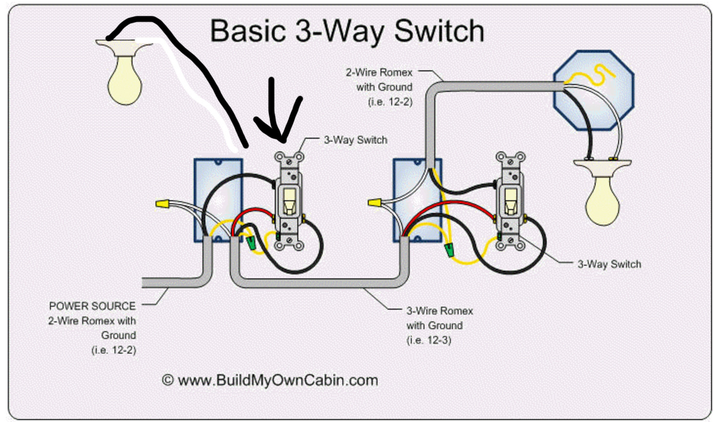 Lighting - Wiring Additional Light To A 3-Way Switch (Switch > Light - 3 Way Switch Wiring Diagram Power At Light