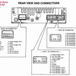 Line Output Converter Wiring Diagram | Best Wiring Library   Pac Sni 35 Wiring Diagram
