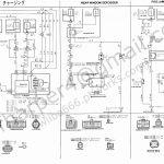 Lionel Postwar Wiring Diagrams | Wiring Diagram   Lionel Train Wiring Diagram