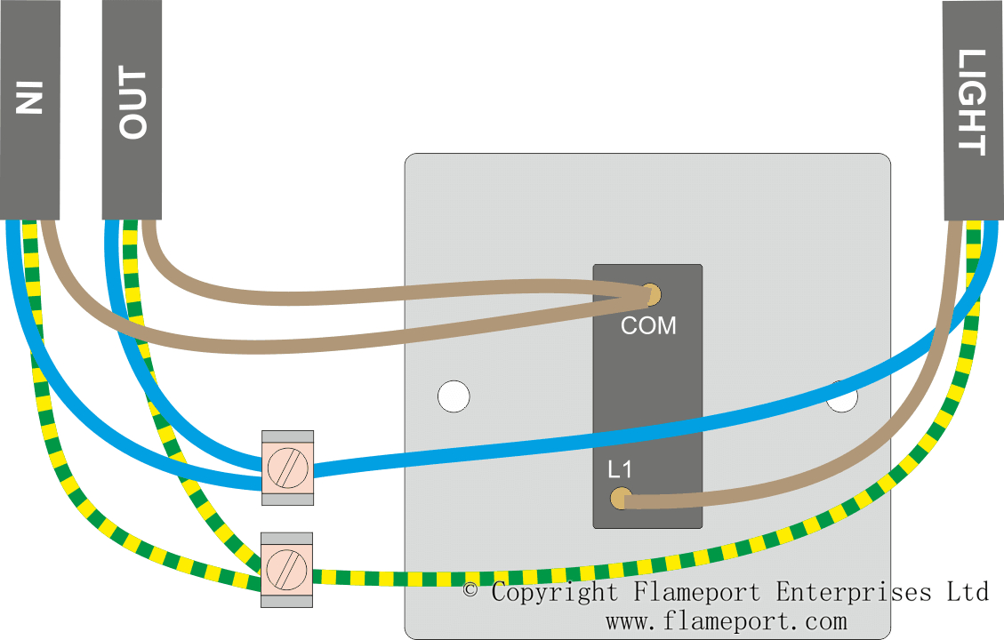 Loop At Switch Lighting Circuits - Wiring A Light Switch Diagram