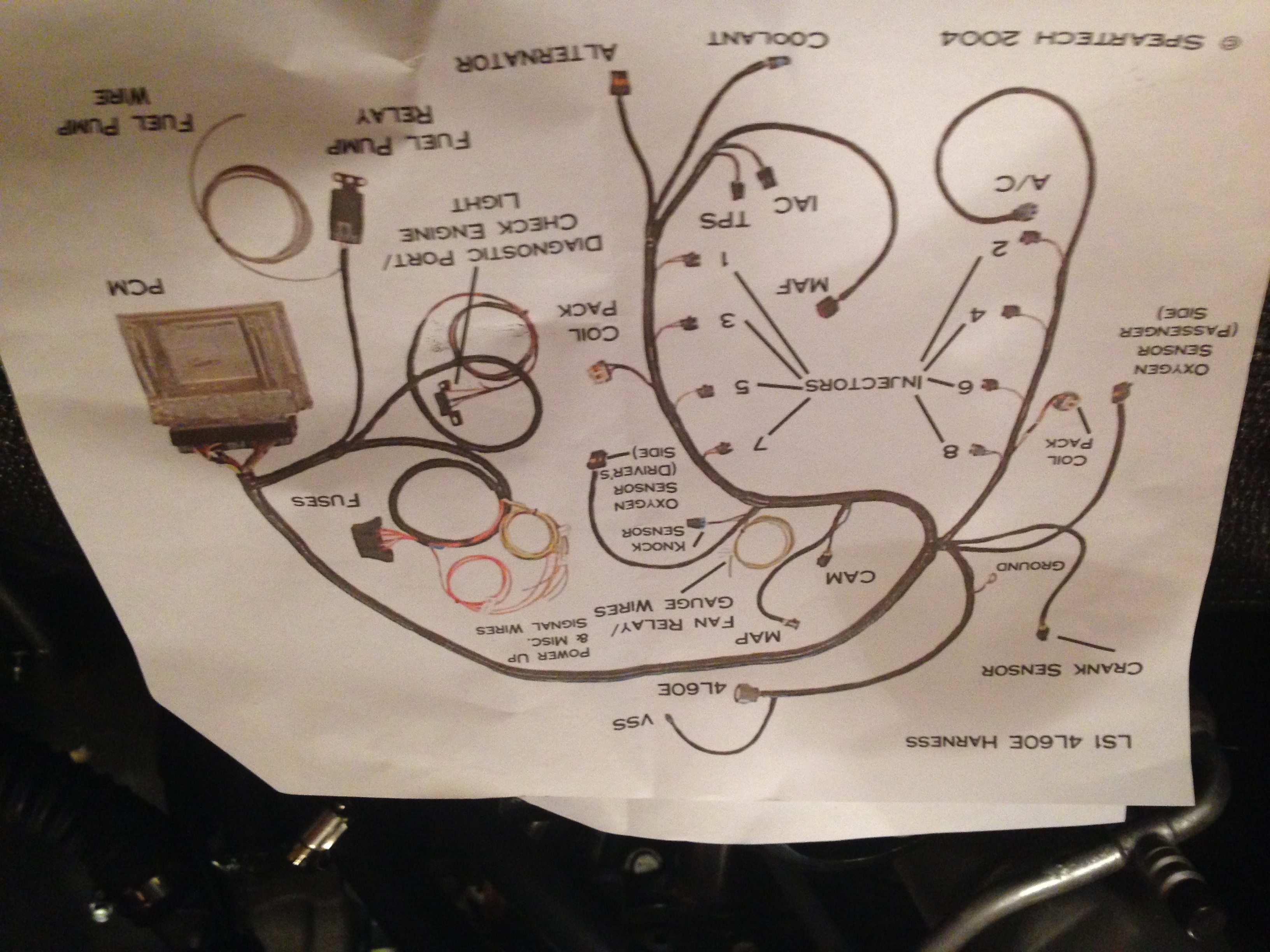 Ls Wiring Harness Modification - Creative Wiring Diagram Templates • - Ls Wiring Harness Diagram