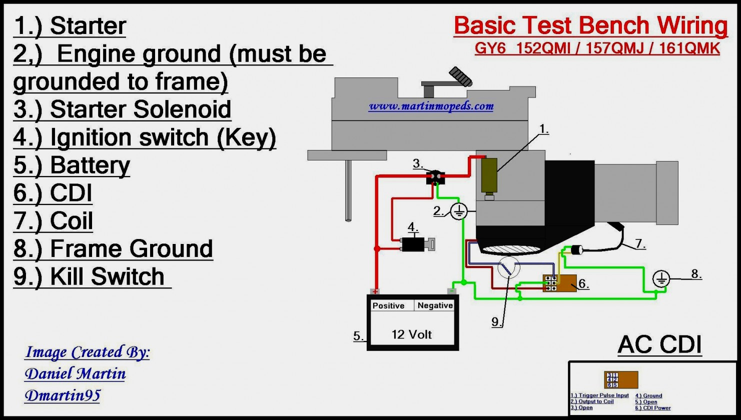 Cool Mad Dog Solenoid Wiring Diagram Wiring Diagrams Lol Wiring Digital Resources Lavecompassionincorg