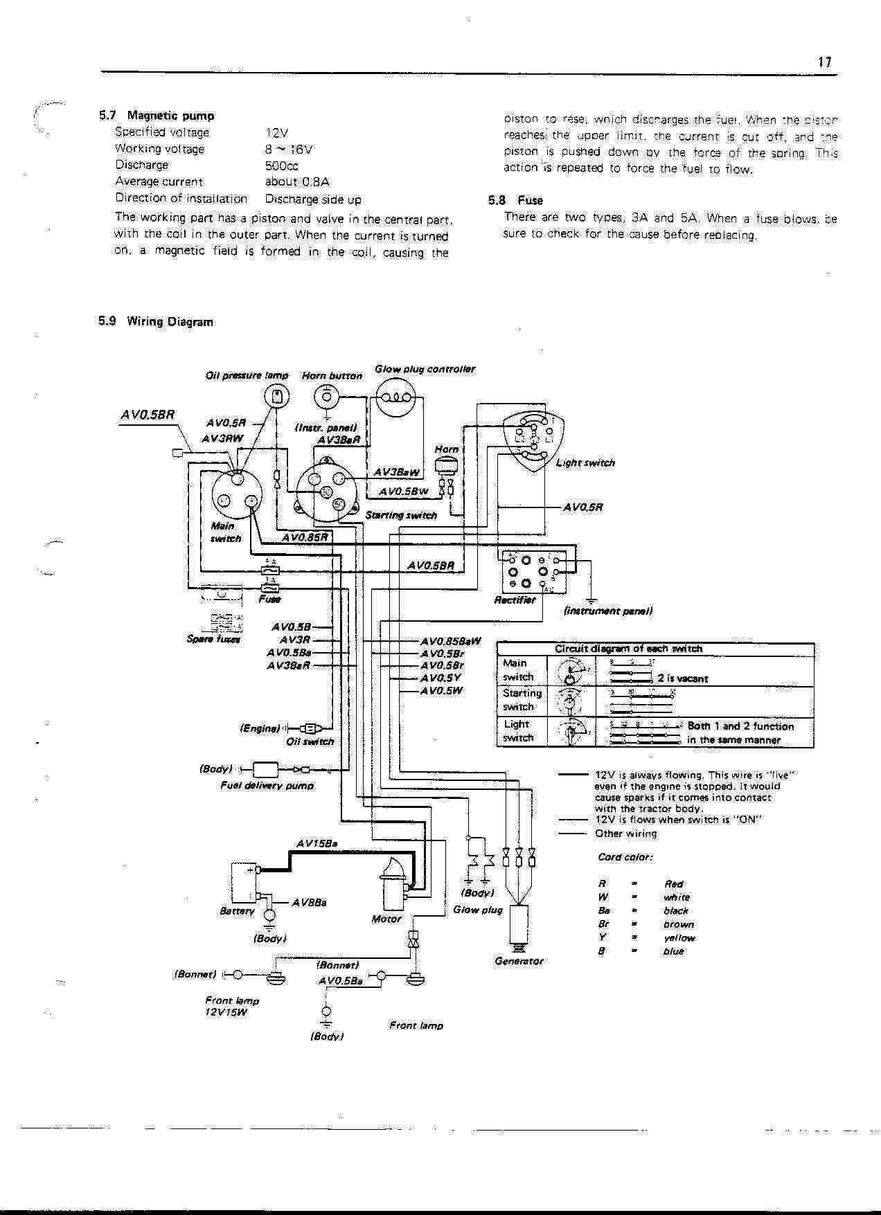 kubota glow plug wiring diagram wirings diagrammahindra glow plug wiring diagram wiring diagram kubota glow plug wiring diagram