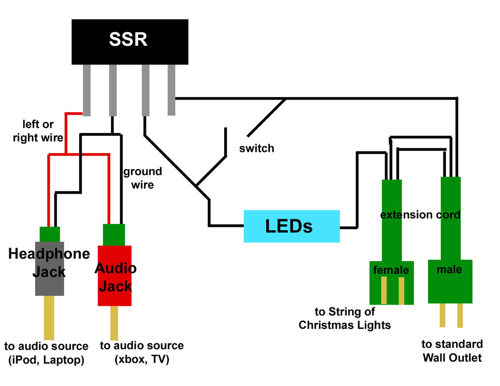 Make Music Controlled Christmas Lights: 6 Steps - Stereo Headphone Jack Wiring Diagram
