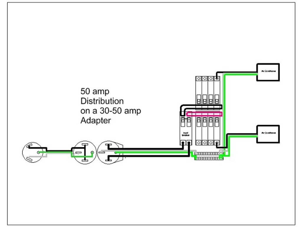 Male 30 Amp Rv Plug Wiring Diagram | Manual E-Books - 50 Amp To 30 Amp Rv Adapter Wiring Diagram