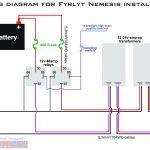 Malibu Lighting Transformer Wiring Diagram | Wiring Diagram – Pool Light Transformer Wiring Diagram