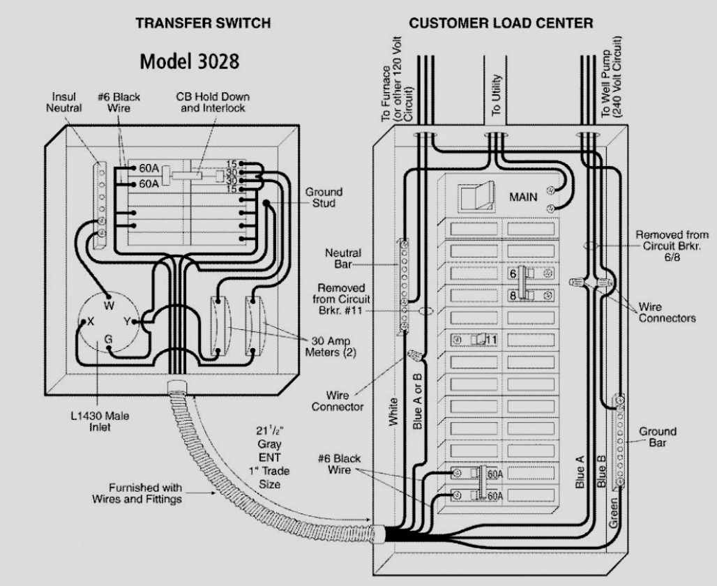 Manual Generator Transfer Switch Wiring Diagram | Wiring Diagram - Manual Transfer Switch Wiring Diagram