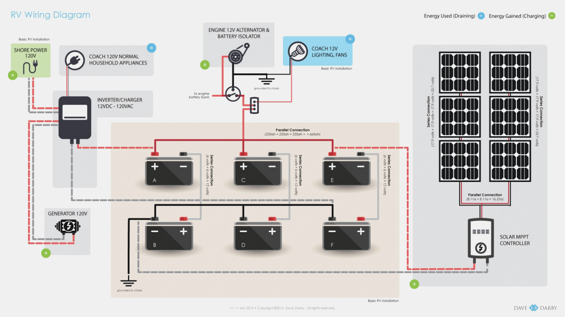 Marine Solar Wiring Diagrams | Wiring Diagram - Solar Wiring Diagram