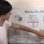 Mass Air Flow Sensor   Hot Wire   Explained   Youtube   Mass Air Flow Sensor Wiring Diagram