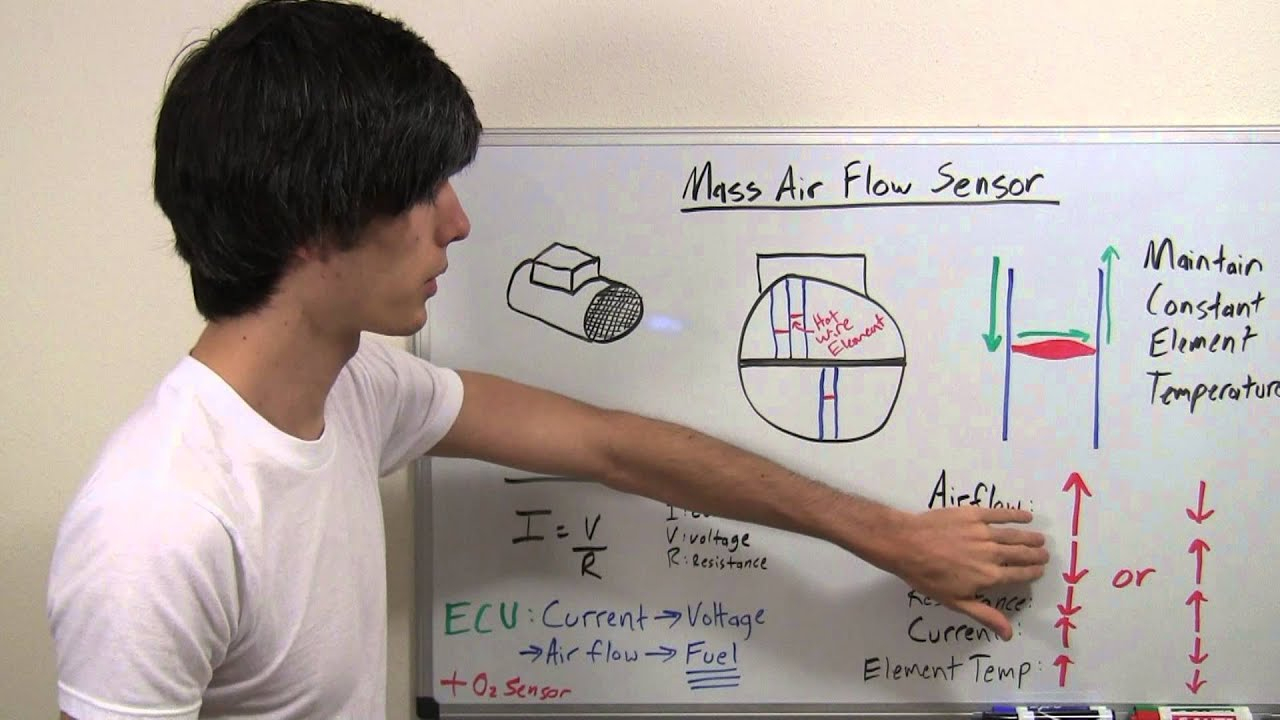 Mass Air Flow Sensor - Hot Wire - Explained - Youtube - Mass Air Flow Sensor Wiring Diagram
